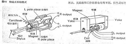 压电片震动电路图